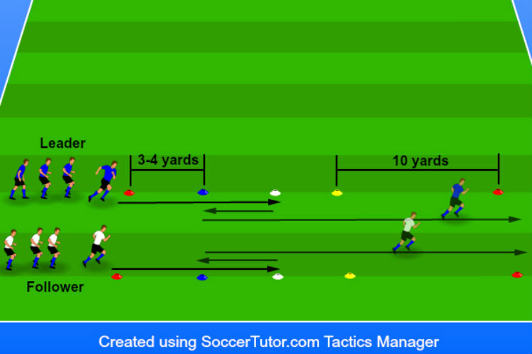 1-on-1 Change of Direction - Agility Drill