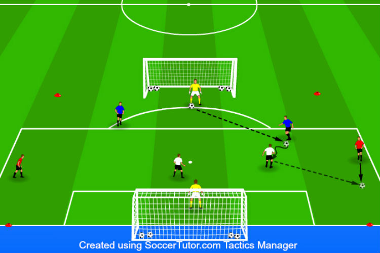 2 Or 3 Things I Know: 6 Soccer Finishing Drills For Exceptional Goal Scoring