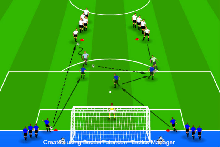 9 Soccer Defense Drills to Easily Stop Goals - Soccer