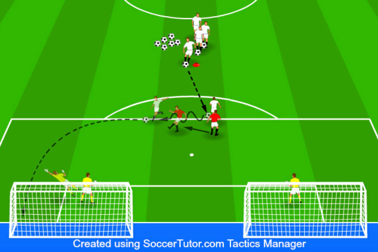 Back to Goal - Finishing Drill