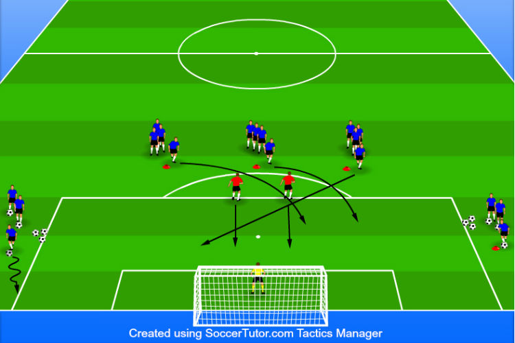 Box Defending - Defense Drill 1