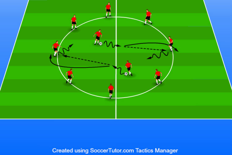 Circle Passing - Warm Up Drill