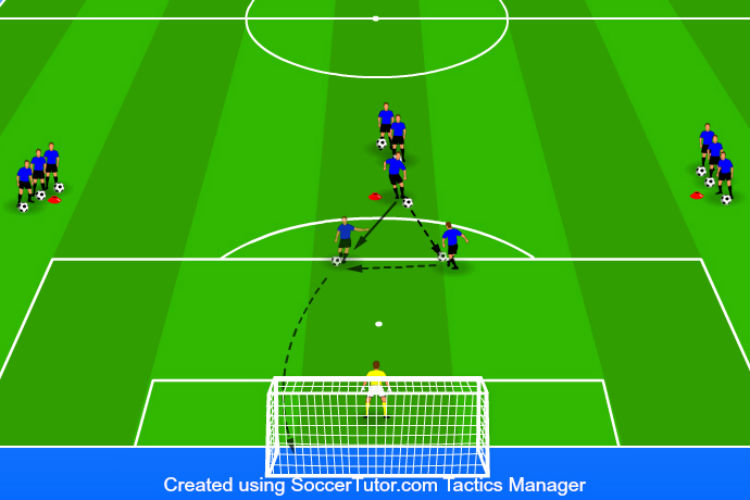 Hat-Trick - Finishing Drill 2