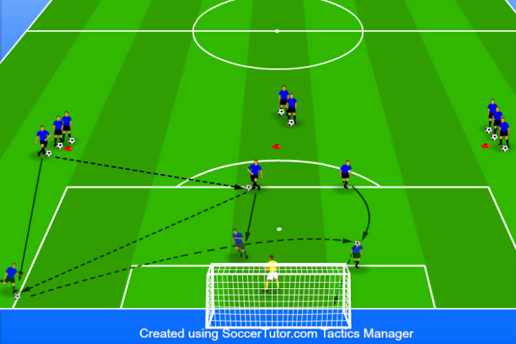 Hat-Trick - Finishing Drill 3
