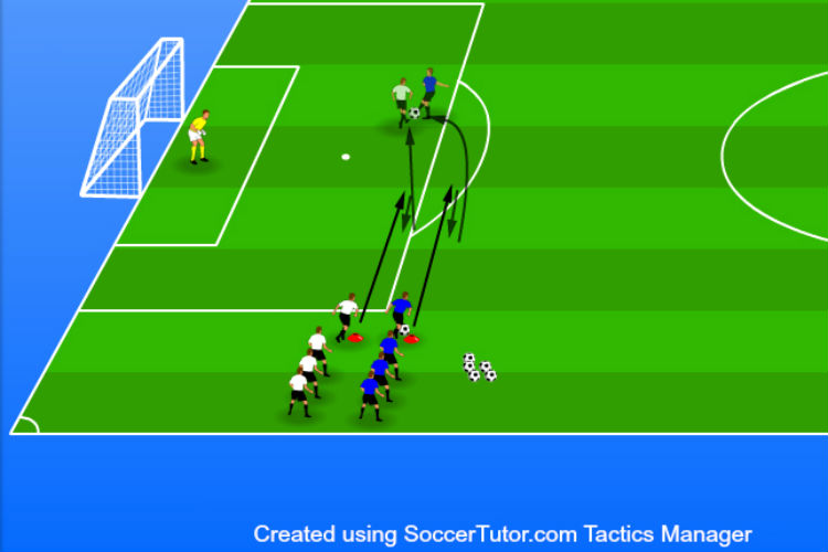 9 Soccer Defense Drills to Easily Stop Goals - Soccer Coaching Pro