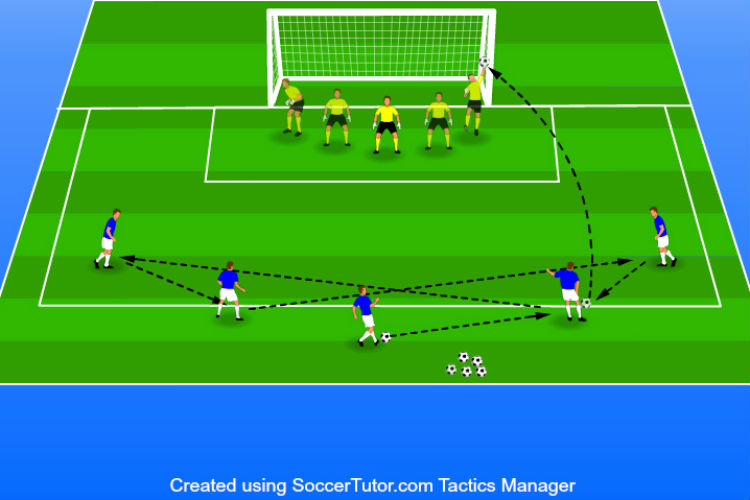 Move with the Ball - Goalie Drill