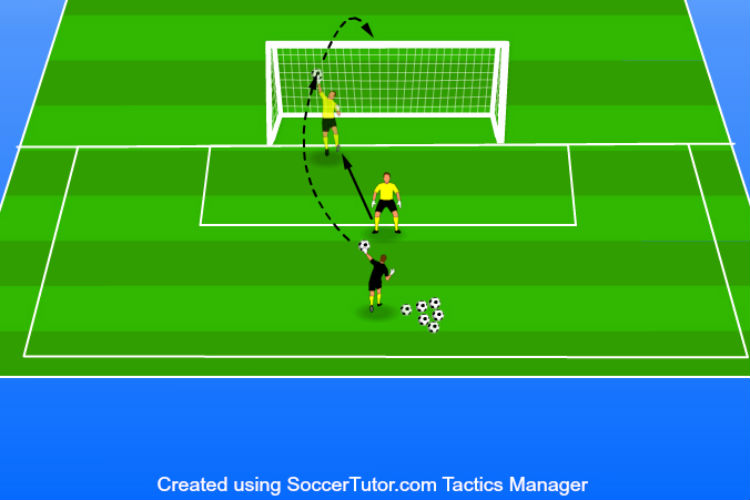 Tip the Ball Over - Goalie Drill