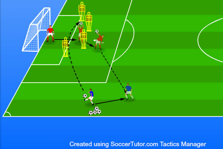 Traffic Crosses - Goalie Drill