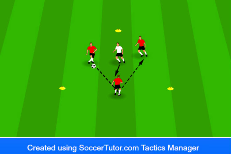 Triangle Keep Away - Warm Up Drill