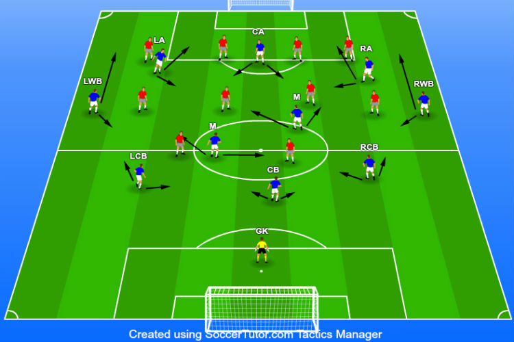 3-4-3-formation-attacking