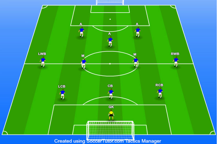 3-4-3-formation-triangle-attack