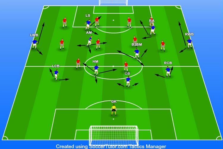 3-5-2 Formation Attacking