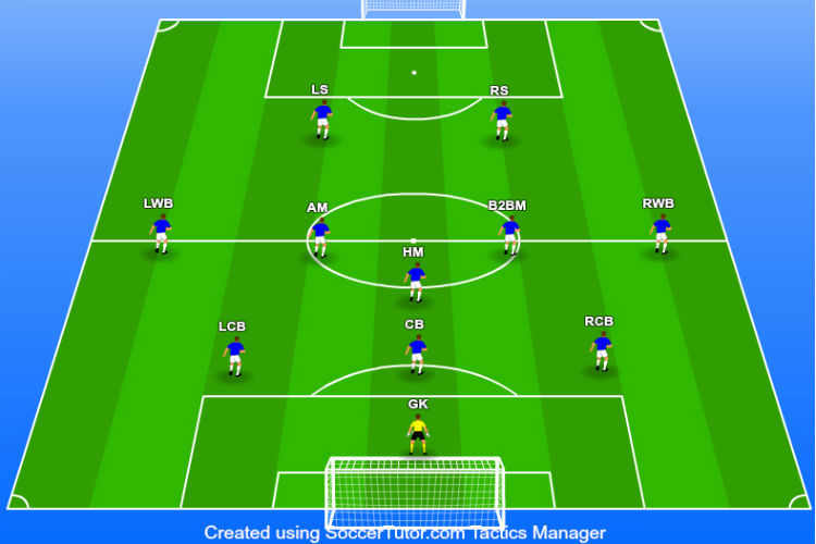 3-5-2 Formation