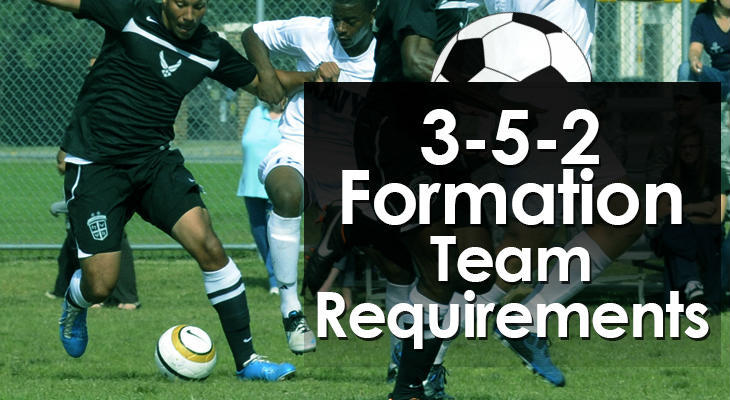3-5-2 Formation Team Requirements