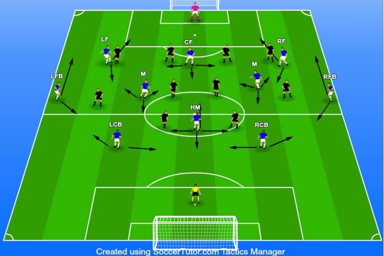 4-3-3-attacking