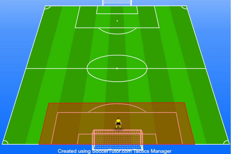 4-3-3-formation-goalkeeper