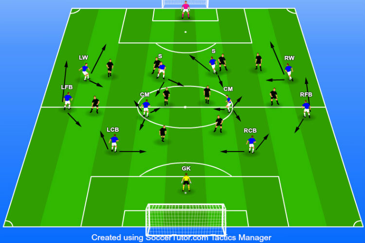 4-4-2-formation-attacking