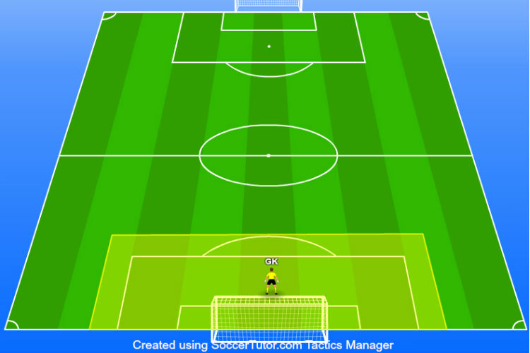 4-4-2-formation-goalkeeper