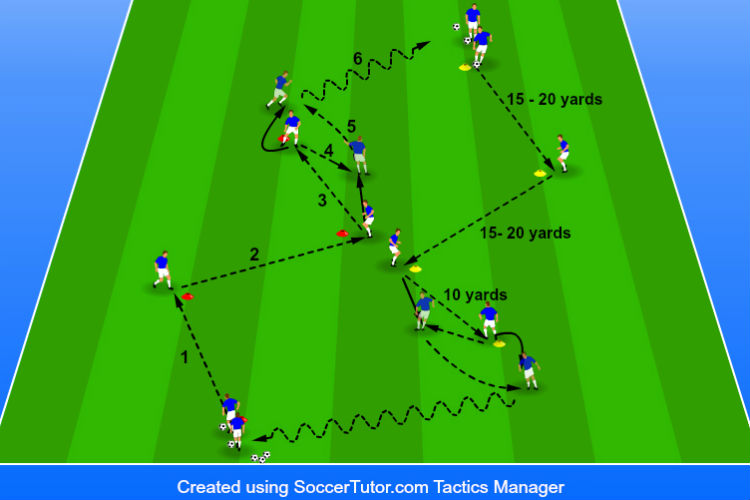 Passing Pattern - Tryout Drill