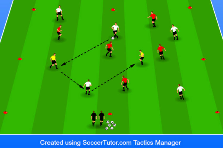Plus 2 Possession - Tryout Drill