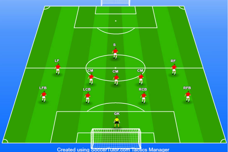4-2-3-1 Formation 4-5-1