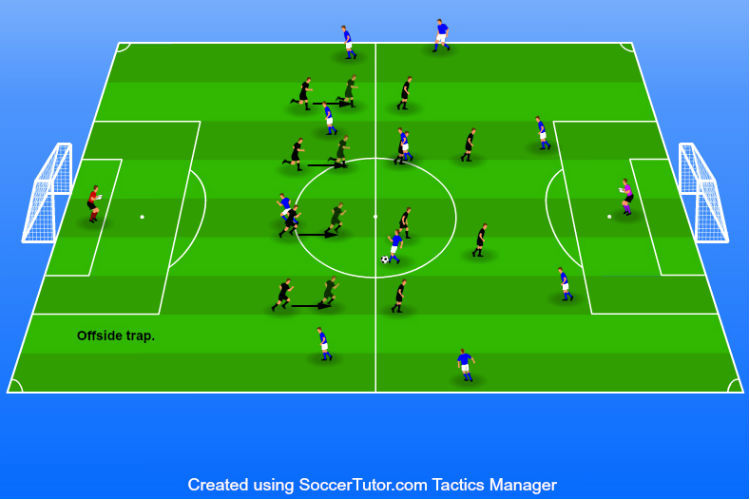 soccer team making offside trap