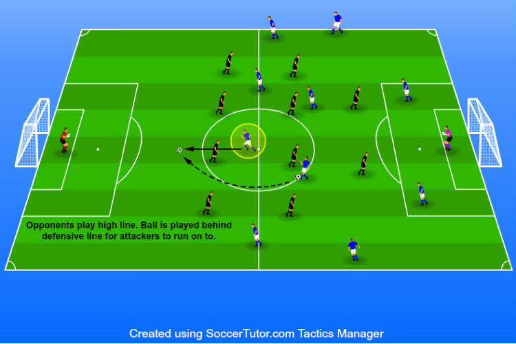 soccer player running onto ball breaking offside with pass behind opposition
