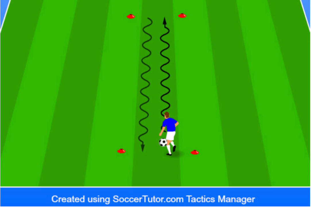 two gate dribbling soccer drill