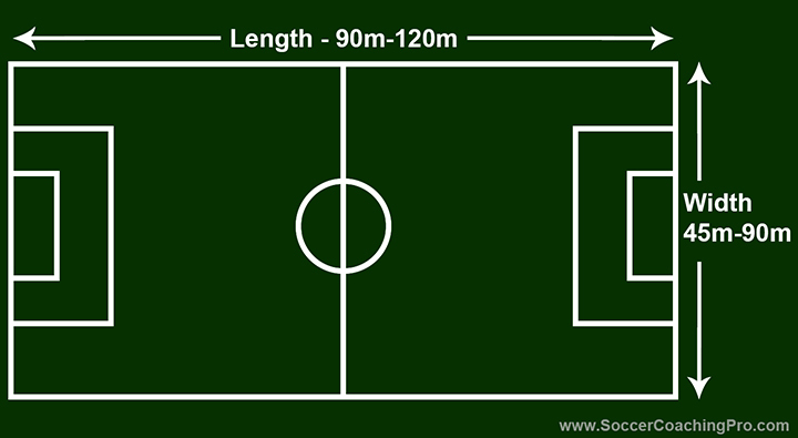 soccer-dimensions-length