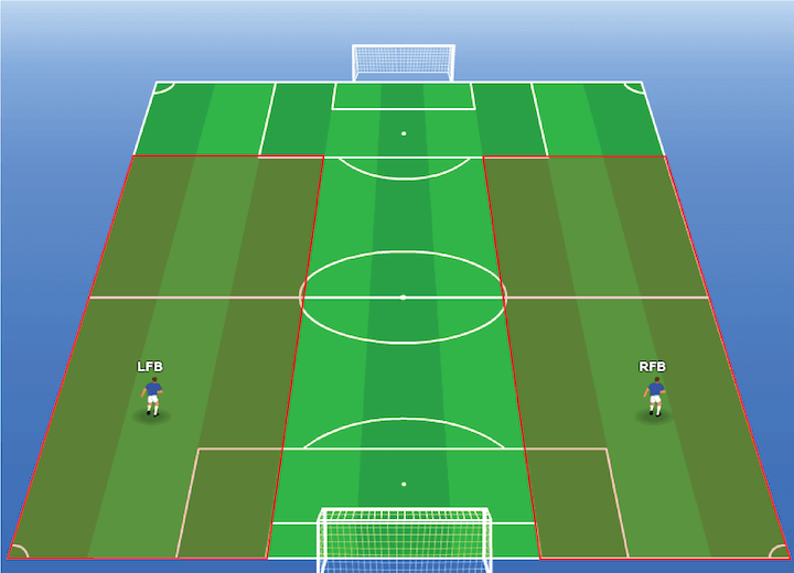 4-1-4-1 Formation-fullbacks