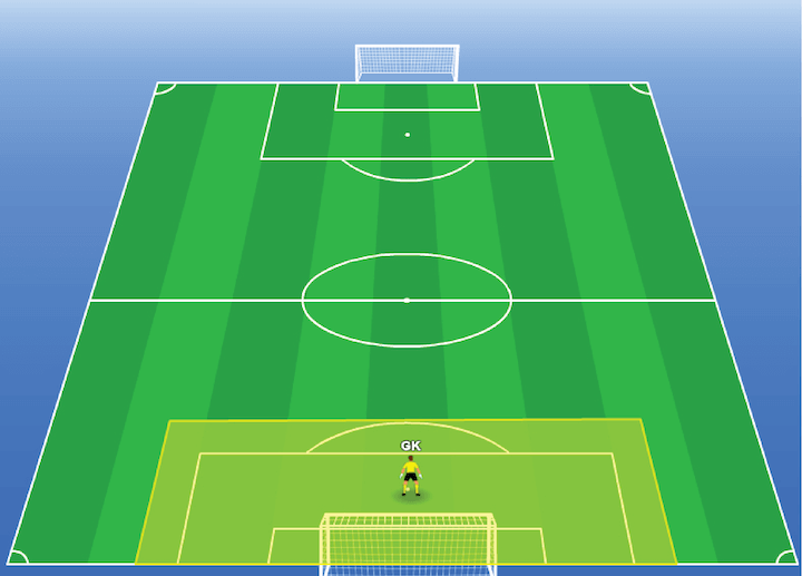 4-1-4-1 Formation-goalkeeper
