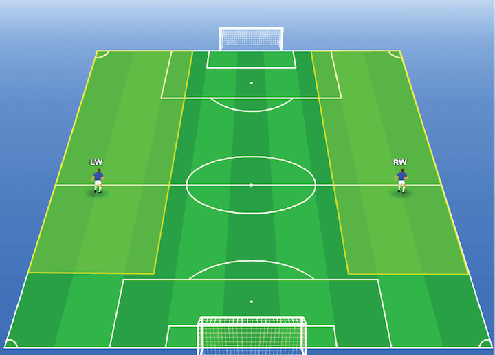 4-1-4-1 Formation-wingers