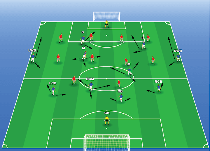 5-3-2 Formation-attacking