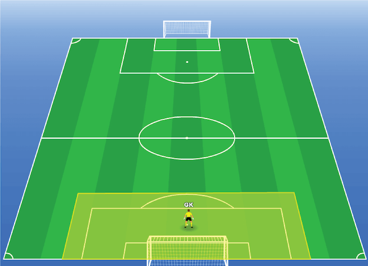 5-3-2-formation-goalkeeper