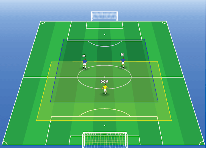 5-3-2 Formation-midfielders