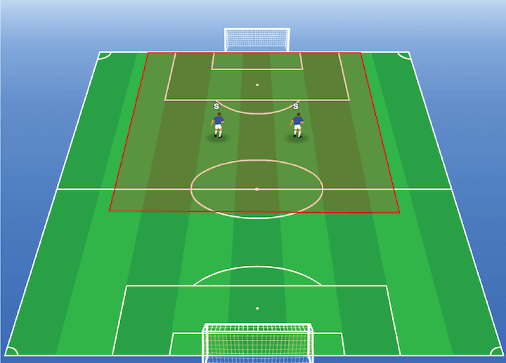 5-3-2 Formation-strikers