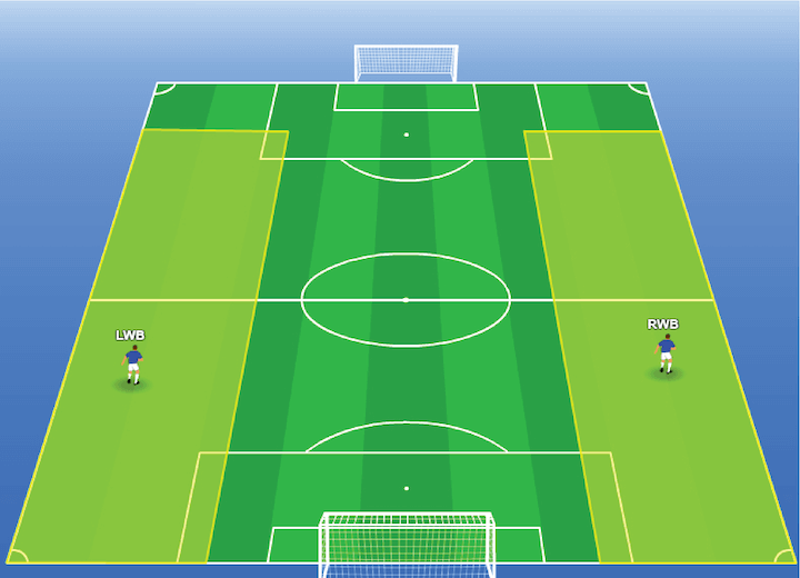 5-3-2 Formation-wingbacks