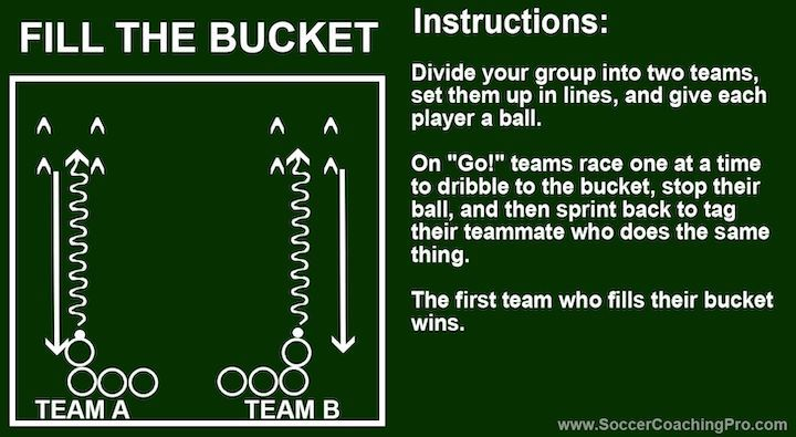 fill-the-bucket-soccer-game
